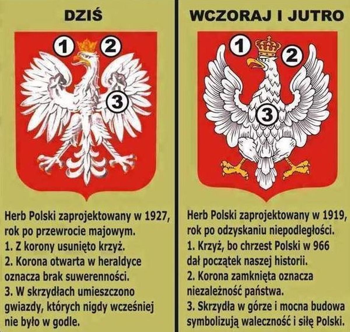 Znalezione obrazy dla zapytania godło polski na przestrzeni wieków